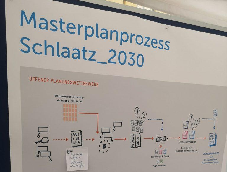 Start der Auslobung Masterplan